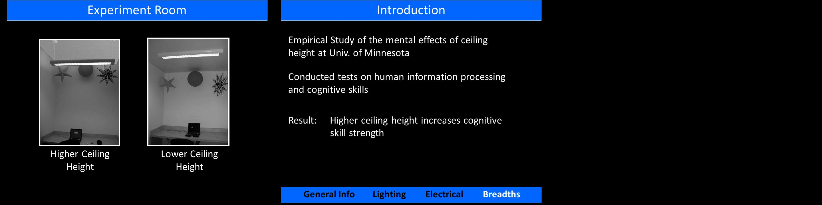 Experiment RoomIntroduction General Info Lighting Electrical Breadths Empirical Study of the mental effects of ceiling height at Univ.