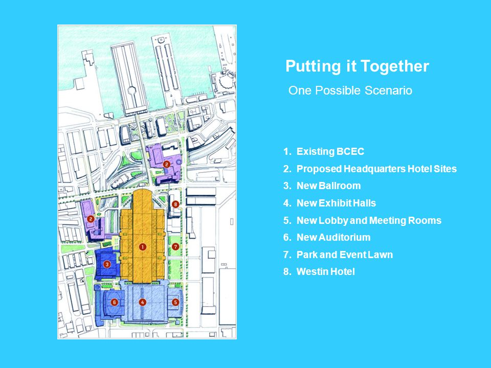 Putting it Together One Possible Scenario 1. Existing BCEC 2. Proposed Headquarters Hotel Sites 3. New Ballroom 4. New Exhibit Halls 5. New Lobby and