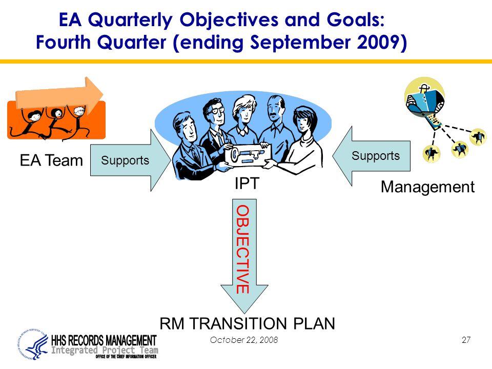 October 22, 200827 EA Quarterly Objectives and Goals: Fourth Quarter (ending September 2009) EA Team IPT OBJECTIVE RM TRANSITION PLAN Management Supports