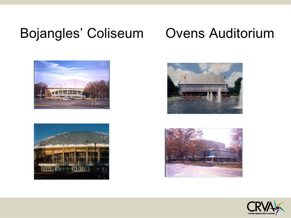 Bojangles' ColiseumOvens Auditorium