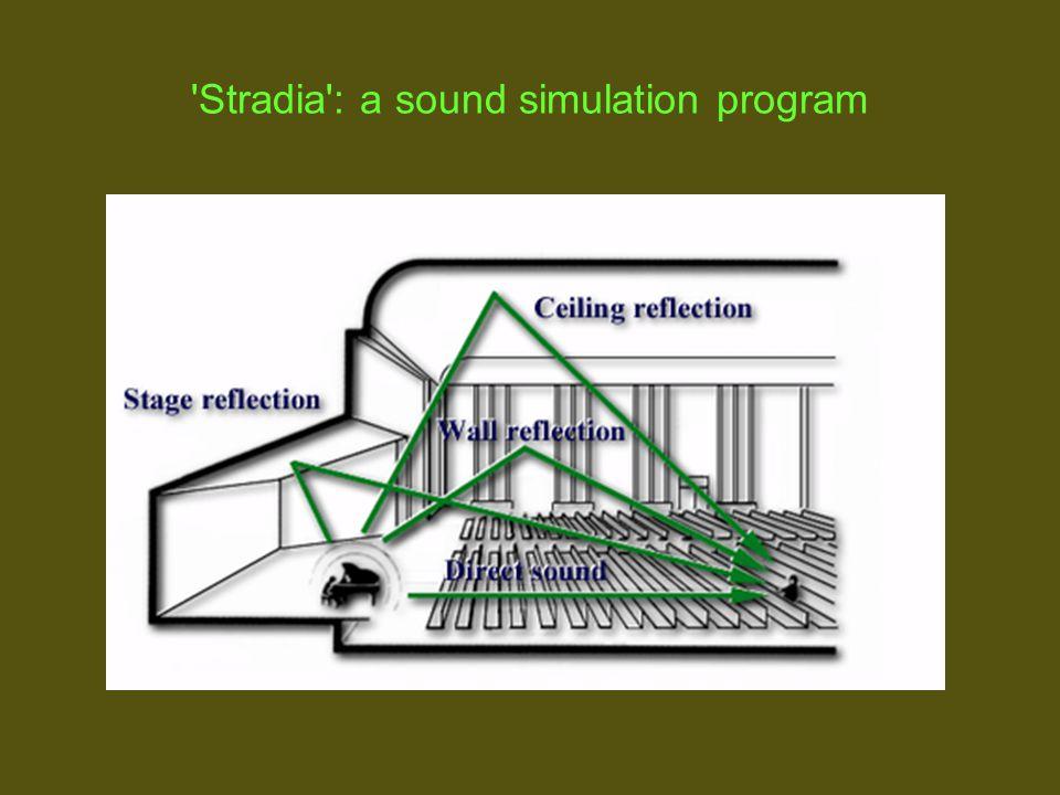 Stradia : a sound simulation program