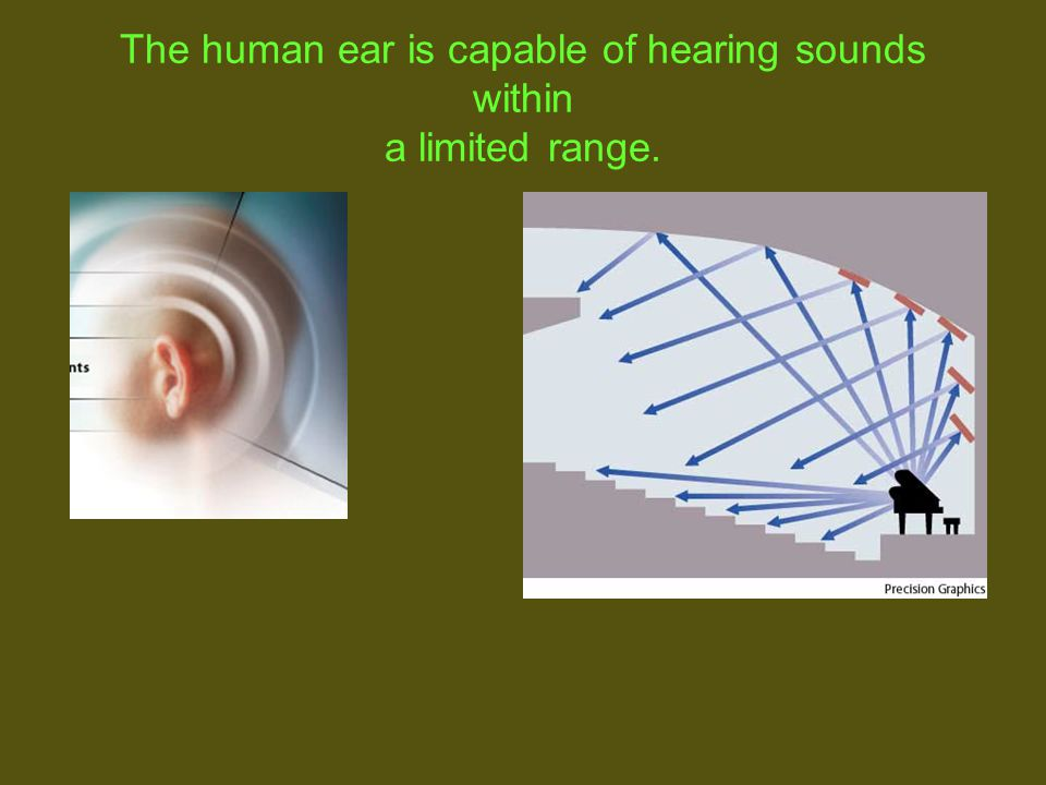 The human ear is capable of hearing sounds within a limited range.