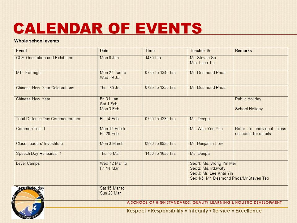 CALENDAR OF EVENTS A SCHOOL OF HIGH STANDARDS, QUALITY LEARNING & HOLISTIC DEVELOPMENT Respect  Responsibility  Integrity  Service  Excellence EventDateTimeTeacher i/cRemarks CCA Orientation and ExhibitionMon 6 Jan 1430 hrsMr.