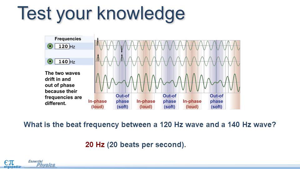 20 Hz (20 beats per second).