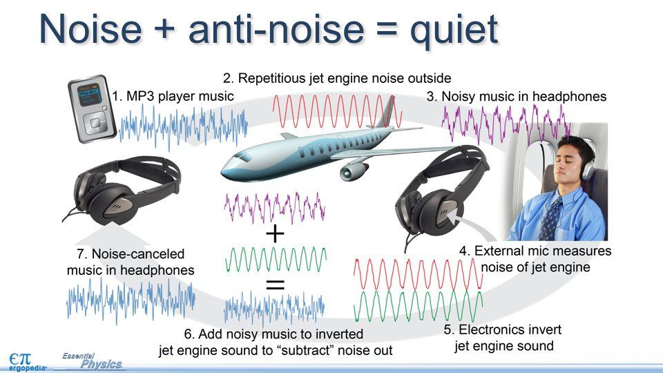 Noise + anti-noise = quiet