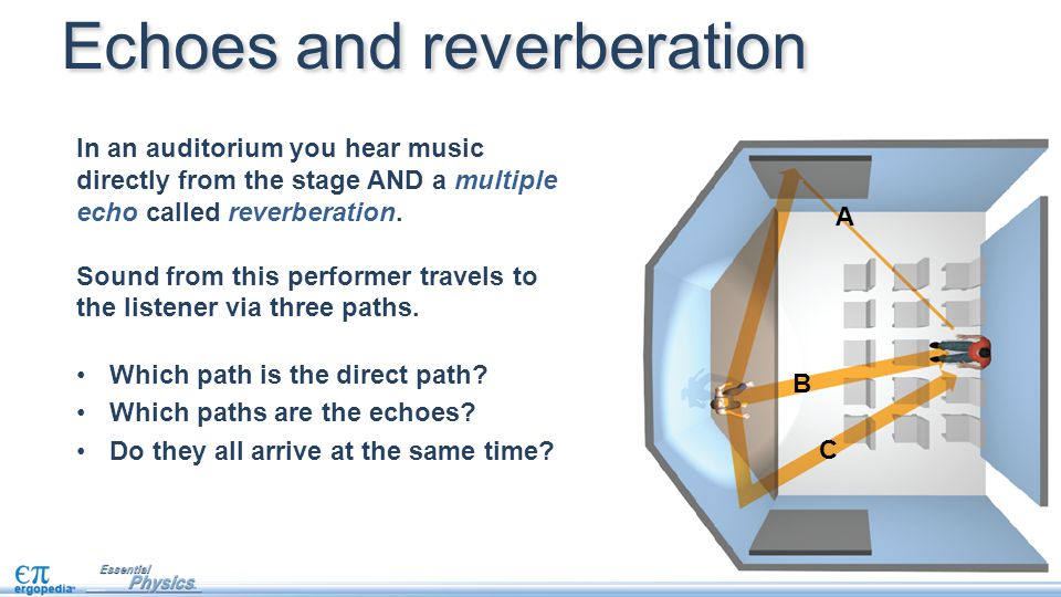 Change the frequencies to 440 Hz and 442 Hz.How does the beat frequency change.