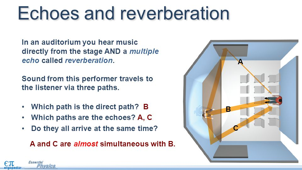 1.What happens when two sound waves of the same frequency interfere with each other if they are 180° out of phase.