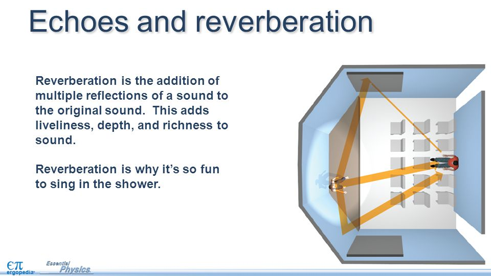 Reverberation is the addition of multiple reflections of a sound to the original sound.