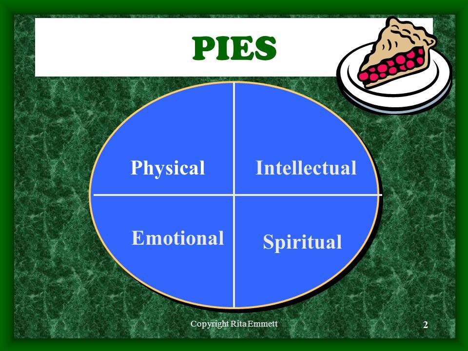 Copyright Rita Emmett 2 PIES PhysicalIntellectual Emotional Spiritual