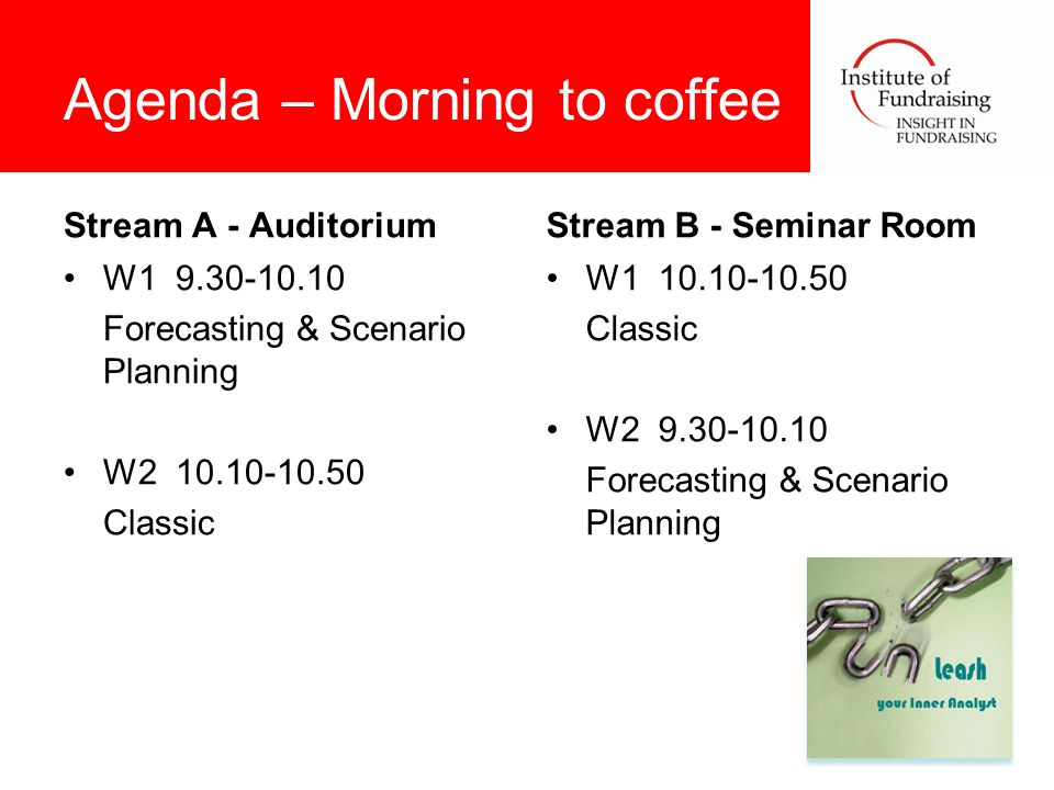 Agenda – Morning to coffee Stream A - Auditorium W1 9.30-10.10 Forecasting & Scenario Planning W2 10.10-10.50 Classic Stream B - Seminar Room W1 10.10-10.50 Classic W2 9.30-10.10 Forecasting & Scenario Planning