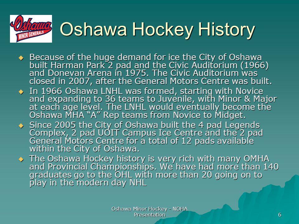 Oshawa Minor Hockey - NOHA Presentation 6 Oshawa Hockey History Oshawa Hockey History  Because of the huge demand for ice the City of Oshawa built Harman Park 2 pad and the Civic Auditorium (1966) and Donevan Arena in 1975.