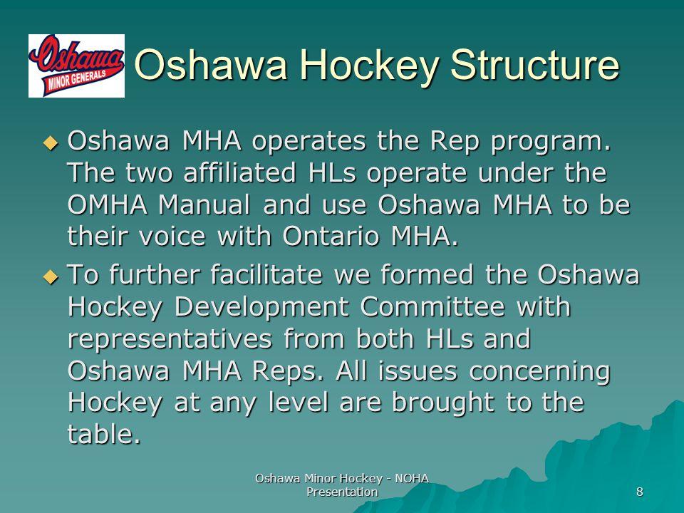 Oshawa Minor Hockey - NOHA Presentation 8 Oshawa Hockey Structure Oshawa Hockey Structure  Oshawa MHA operates the Rep program.
