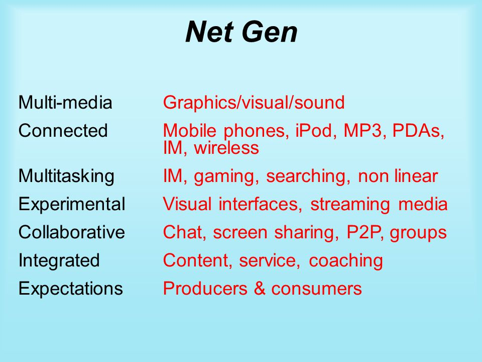 Net Gen Multi-mediaGraphics/visual/sound Connected Mobile phones, iPod, MP3, PDAs, IM, wireless Multitasking IM, gaming, searching, non linear ExperimentalVisual interfaces, streaming media Collaborative Chat, screen sharing, P2P, groups IntegratedContent, service, coaching ExpectationsProducers & consumers
