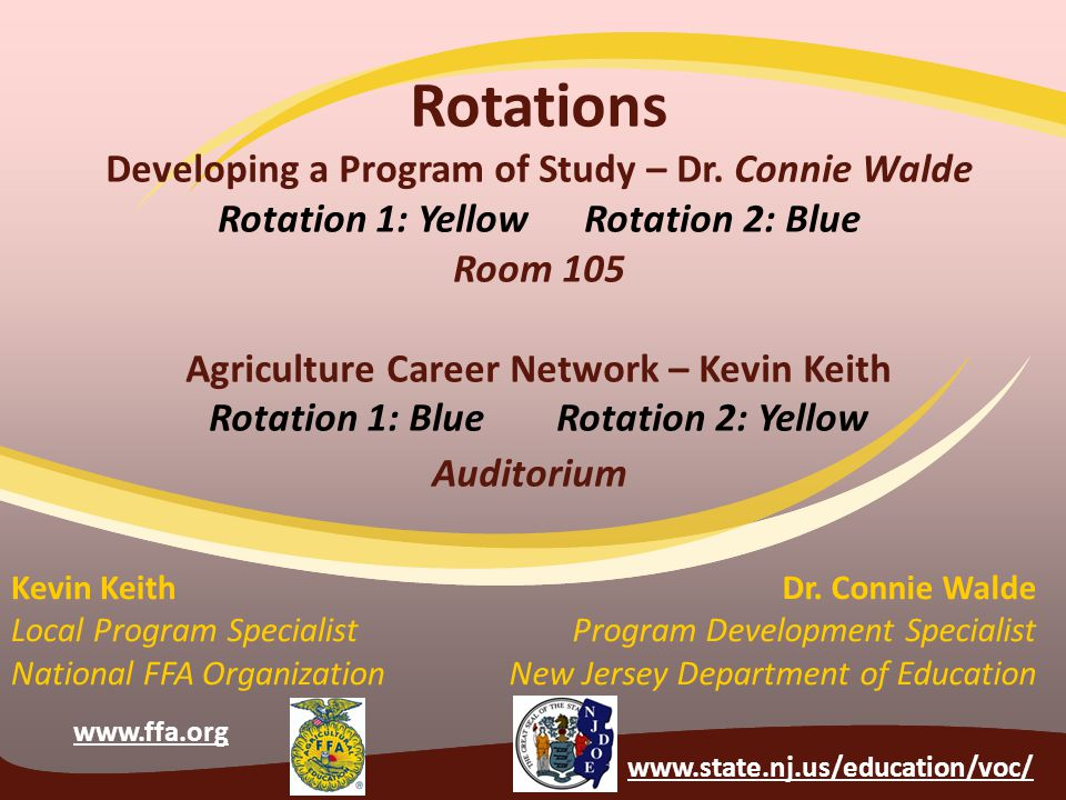 Rotations Developing a Program of Study – Dr.