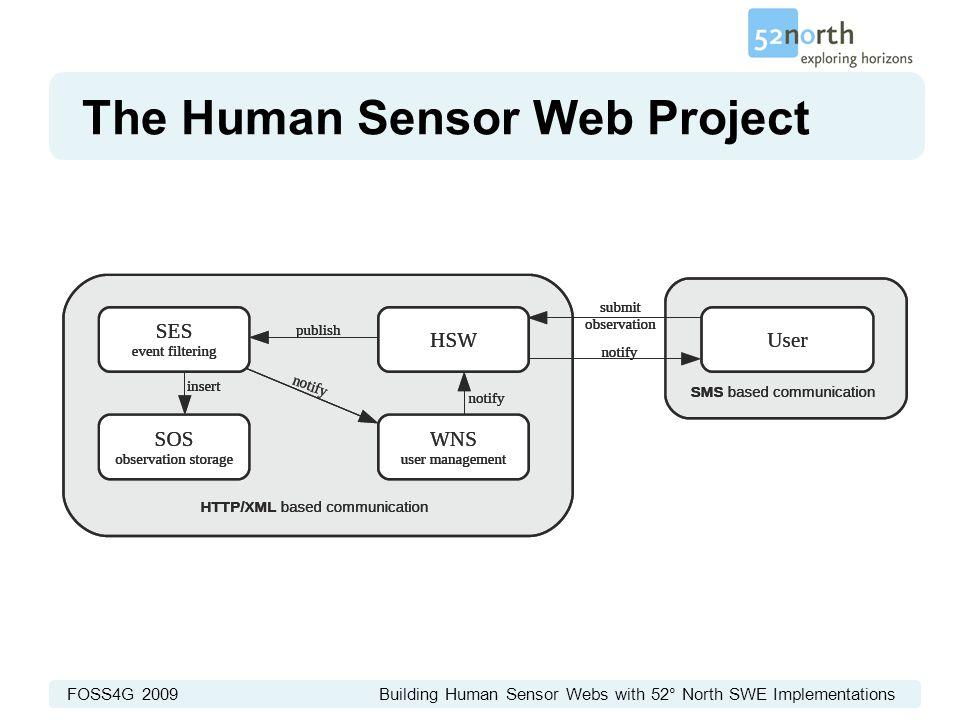 FOSS4G 2009 Building Human Sensor Webs with 52° North SWE Implementations The Human Sensor Web Project