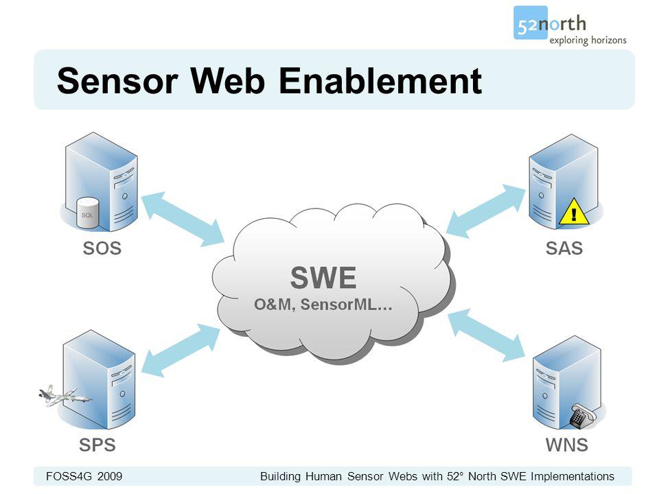 FOSS4G 2009 Building Human Sensor Webs with 52° North SWE Implementations Sensor Web Enablement