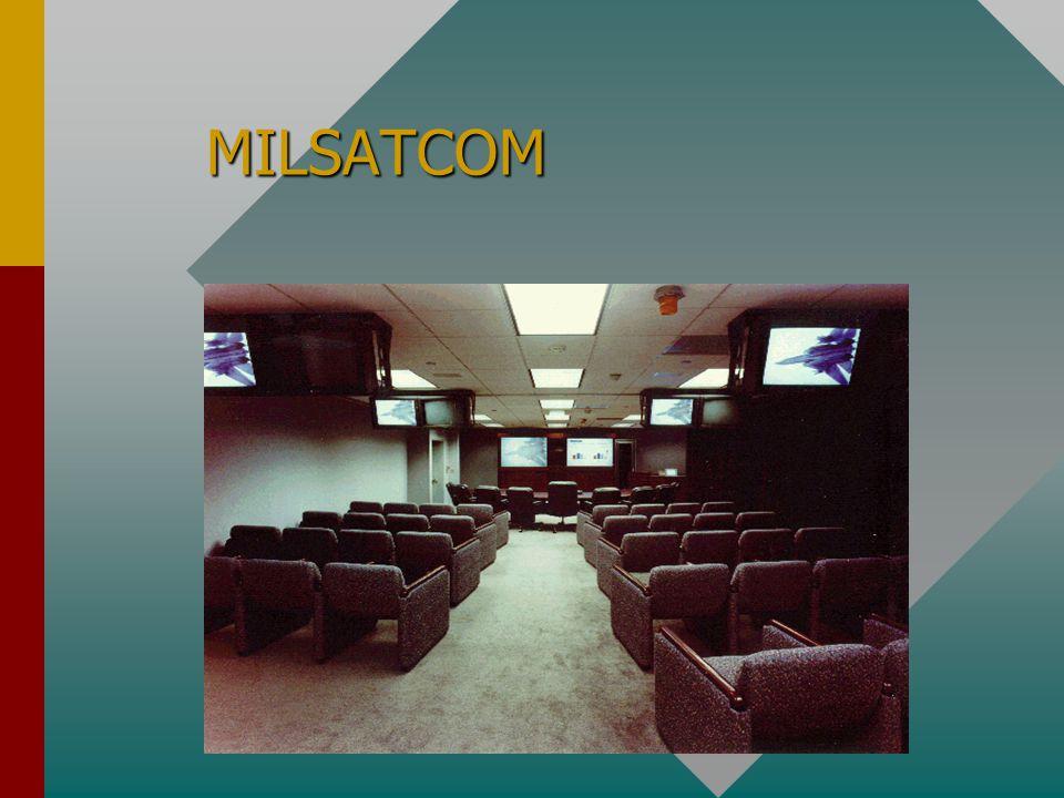 MILSATCOM