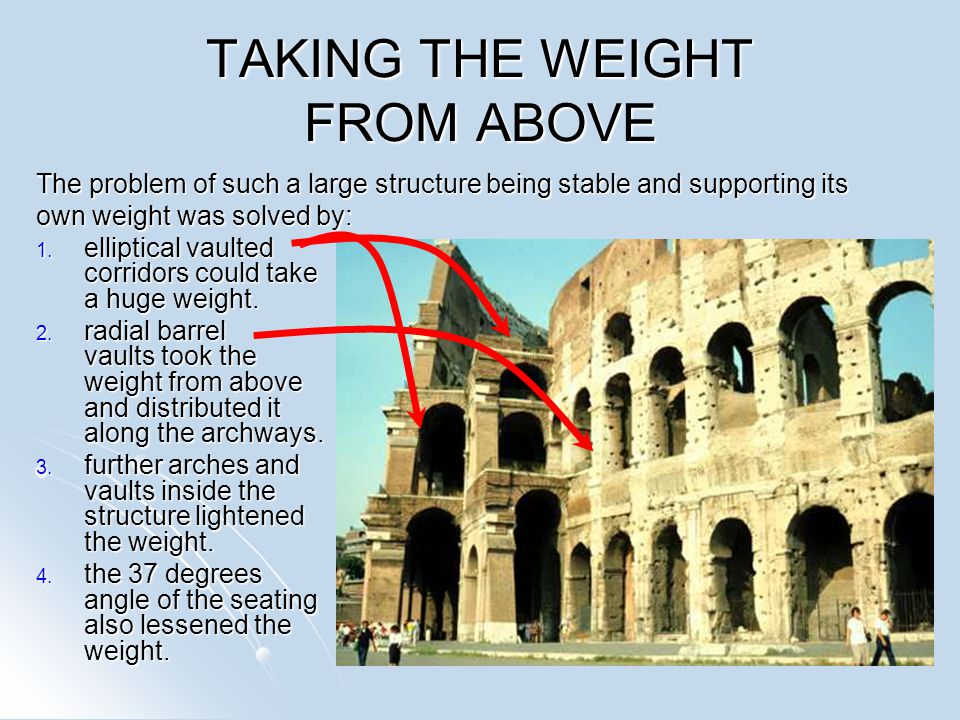 TAKING THE WEIGHT FROM ABOVE The problem of such a large structure being stable and supporting its own weight was solved by: 1. elliptical vaulted cor