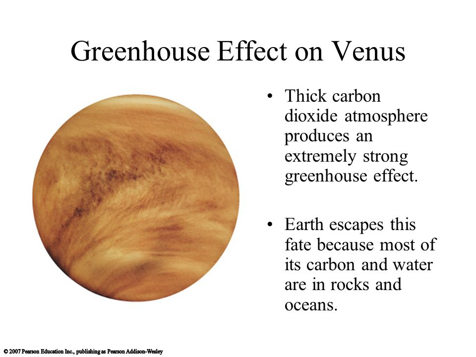Greenhouse Effect on Venus Thick carbon dioxide atmosphere produces an extremely strong greenhouse effect.