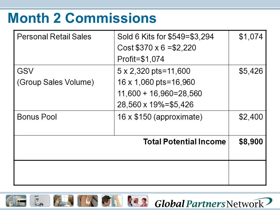Month 2 Commissions Personal Retail SalesSold 6 Kits for $549=$3,294 Cost $370 x 6 =$2,220 Profit=$1,074 $1,074 GSV (Group Sales Volume) 5 x 2,320 pts