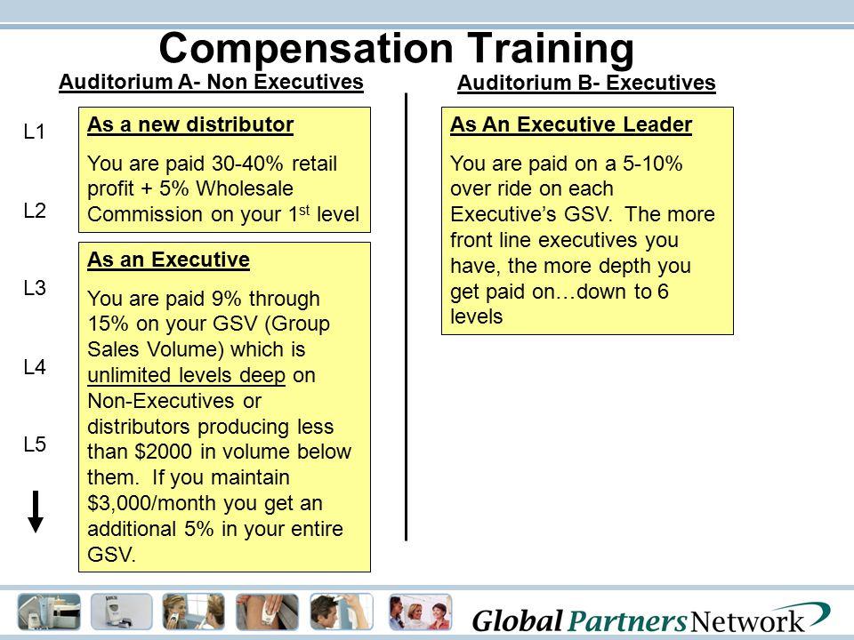 Compensation Training L1 L2 L3 L4 L5 Auditorium A- Non Executives Auditorium B- Executives As an Executive You are paid 9% through 15% on your GSV (Gr