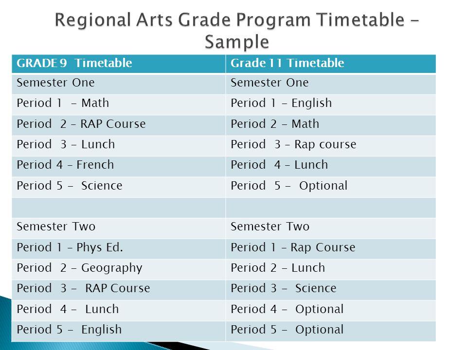 GRADE 9 TimetableGrade 11 Timetable Semester One Period 1 - MathPeriod 1 - English Period 2 – RAP CoursePeriod 2 - Math Period 3 - LunchPeriod 3 – Rap course Period 4 – FrenchPeriod 4 – Lunch Period 5 - SciencePeriod 5 - Optional Semester Two Period 1 – Phys Ed.Period 1 – Rap Course Period 2 - GeographyPeriod 2 - Lunch Period 3 - RAP CoursePeriod 3 - Science Period 4 - LunchPeriod 4 - Optional Period 5 - EnglishPeriod 5 - Optional