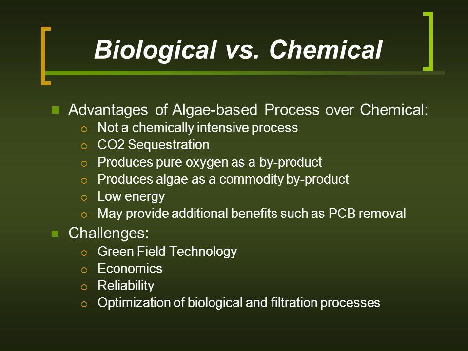 Biological vs.