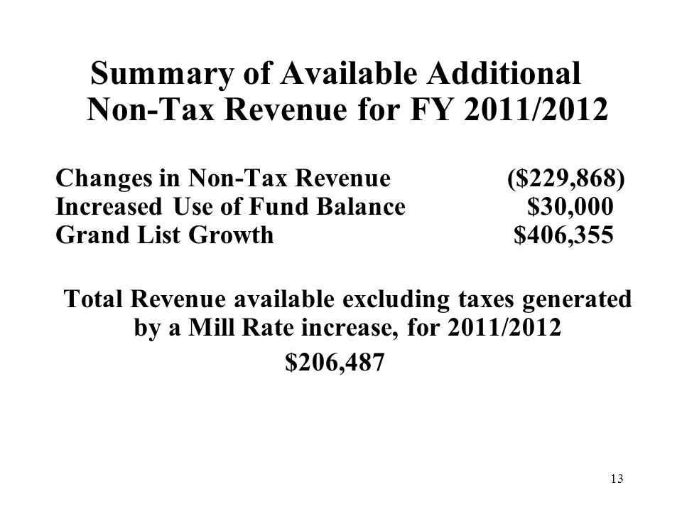 13 Summary of Available Additional Non-Tax Revenue for FY 2011/2012 Changes in Non-Tax Revenue($229,868) Increased Use of Fund Balance $30,000 Grand List Growth $406,355 Total Revenue available excluding taxes generated by a Mill Rate increase, for 2011/2012 $206,487