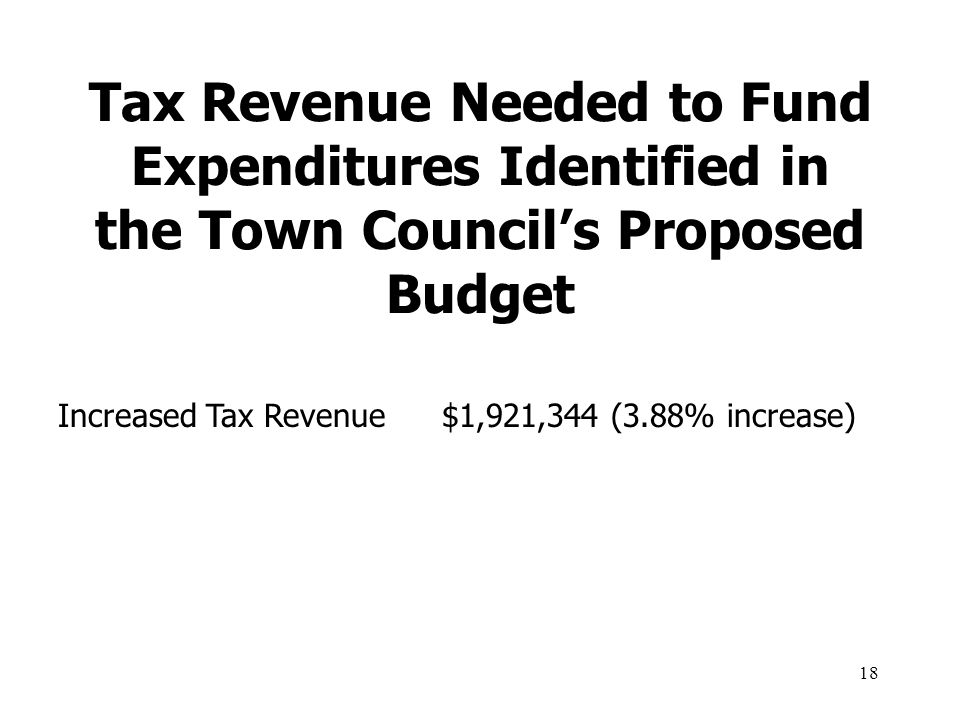 18 Tax Revenue Needed to Fund Expenditures Identified in the Town Council's Proposed Budget Increased Tax Revenue$1,921,344 (3.88% increase)