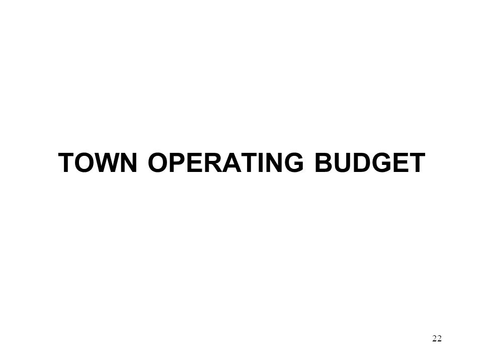 22 TOWN OPERATING BUDGET