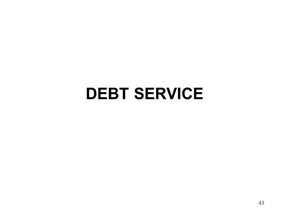 43 DEBT SERVICE
