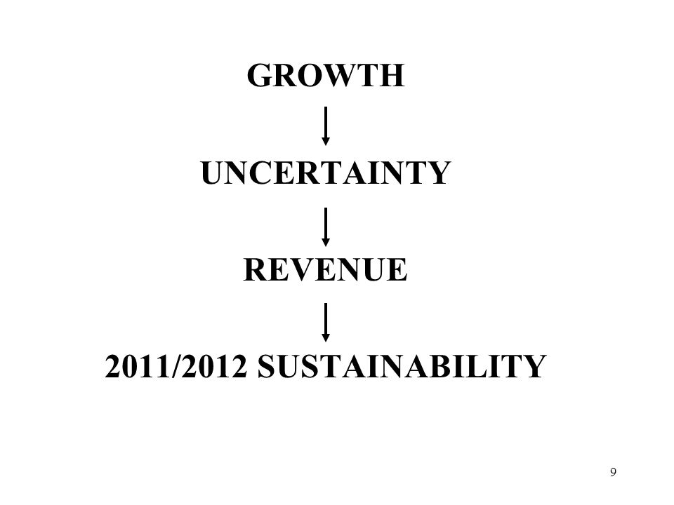 9 GROWTH UNCERTAINTY REVENUE 2011/2012 SUSTAINABILITY