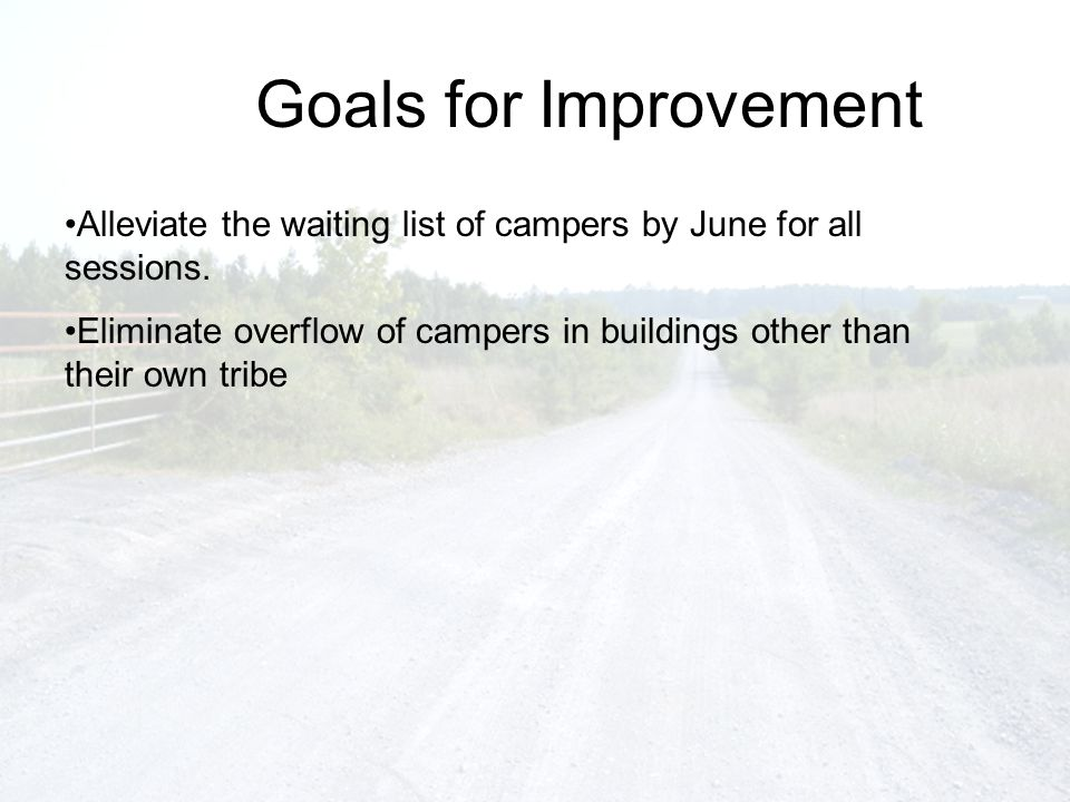 Goals for Improvement Alleviate the waiting list of campers by June for all sessions. Eliminate overflow of campers in buildings other than their own