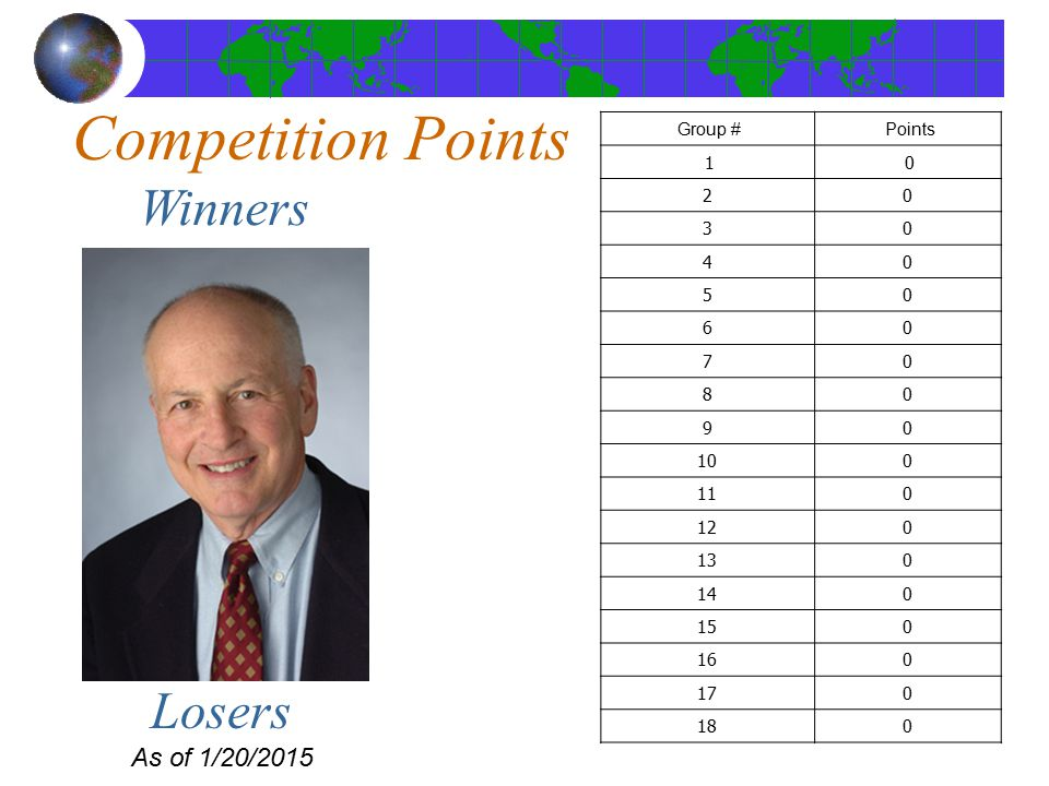 Competition Points As of 1/20/2015 Winners Group #Points 10 20 30 40 50 60 70 80 90 100 110 120 130 140 150 160 170 180 Losers