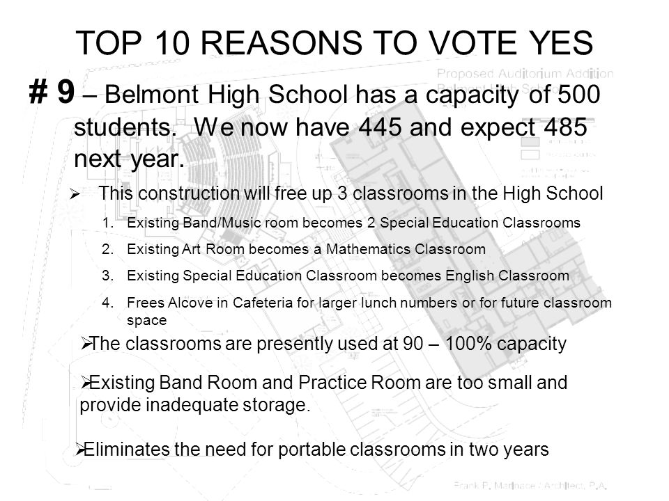 TOP 10 REASONS TO VOTE YES # 9 – Belmont High School has a capacity of 500 students. We now have 445 and expect 485 next year.  This construction wil