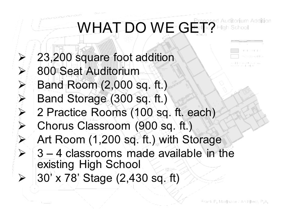 WHAT DO WE GET.  23,200 square foot addition  800 Seat Auditorium  Band Room (2,000 sq.