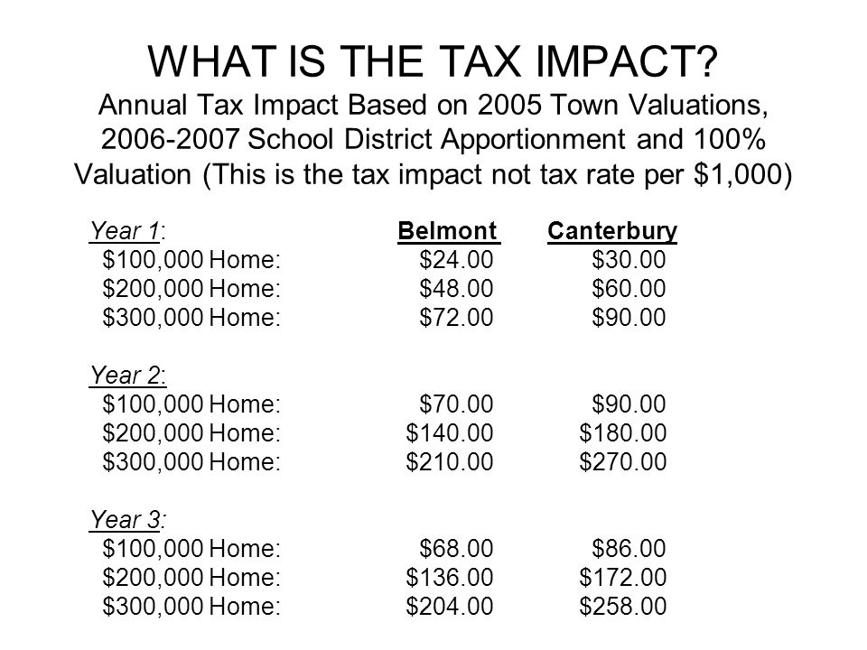 WHAT IS THE TAX IMPACT? Annual Tax Impact Based on 2005 Town Valuations, 2006-2007 School District Apportionment and 100% Valuation (This is the tax i