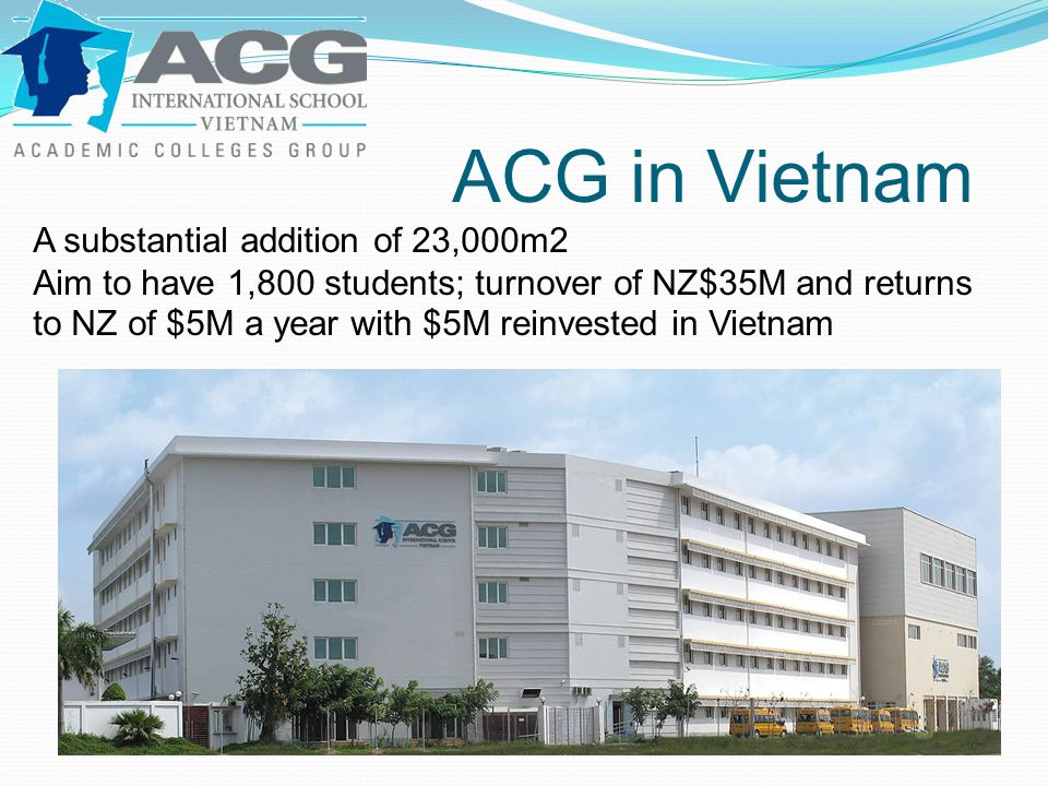 ACG in Vietnam A substantial addition of 23,000m2 Aim to have 1,800 students; turnover of NZ$35M and returns to NZ of $5M a year with $5M reinvested in Vietnam