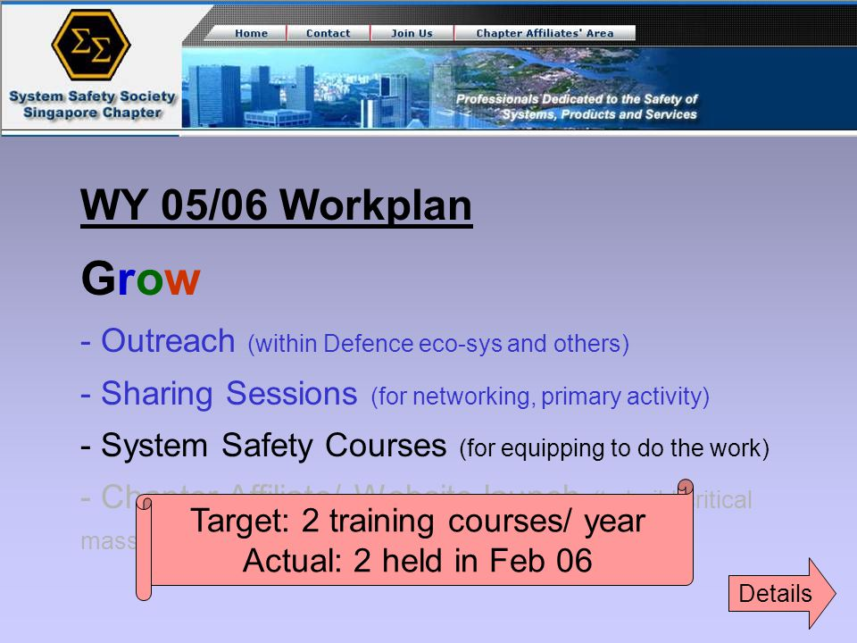 WY 05/06 Workplan Grow - Outreach (within Defence eco-sys and others) - Sharing Sessions (for networking, primary activity) - System Safety Courses (for equipping to do the work) - Chapter Affiliate/ Website launch (to build critical mass/ numbers) Details Target: 2 training courses/ year Actual: 2 held in Feb 06
