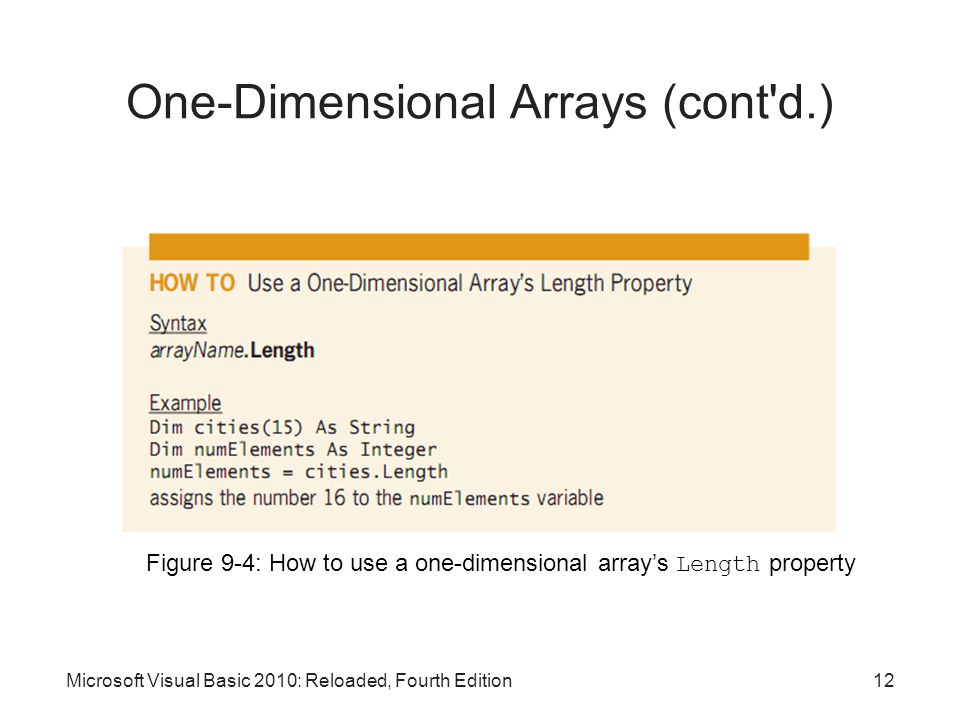 Microsoft Visual Basic 2010: Reloaded, Fourth Edition Figure 9-4: How to use a one-dimensional array's Length property One-Dimensional Arrays (cont'd.