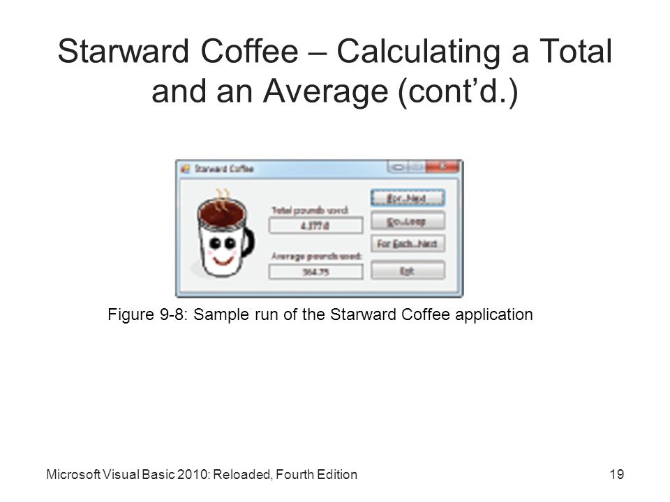 Microsoft Visual Basic 2010: Reloaded, Fourth Edition Starward Coffee – Calculating a Total and an Average (cont'd.) Figure 9-8: Sample run of the Sta