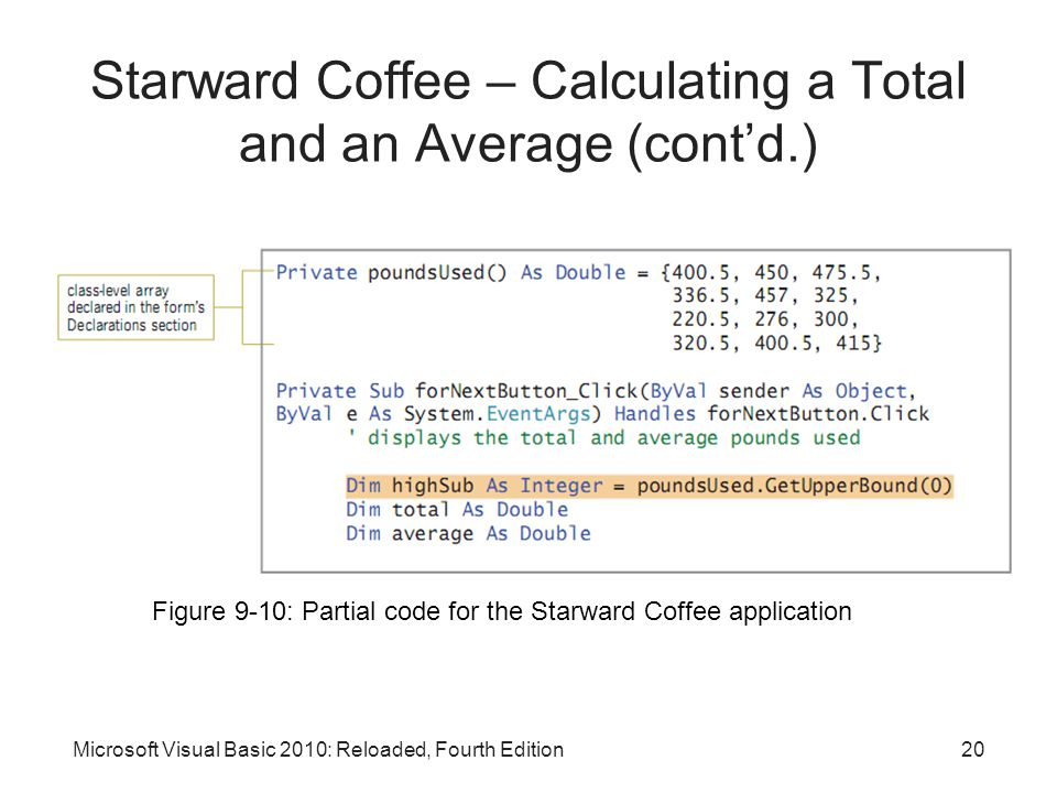 Microsoft Visual Basic 2010: Reloaded, Fourth Edition Starward Coffee – Calculating a Total and an Average (cont'd.) Figure 9-10: Partial code for the