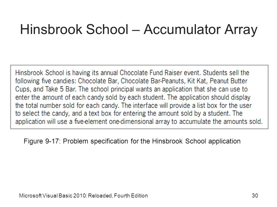 Microsoft Visual Basic 2010: Reloaded, Fourth Edition Hinsbrook School – Accumulator Array Figure 9-17: Problem specification for the Hinsbrook School