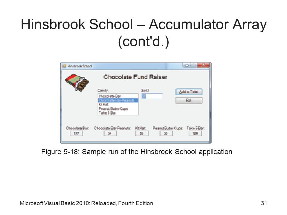 Microsoft Visual Basic 2010: Reloaded, Fourth Edition Hinsbrook School – Accumulator Array (cont'd.) Figure 9-18: Sample run of the Hinsbrook School a
