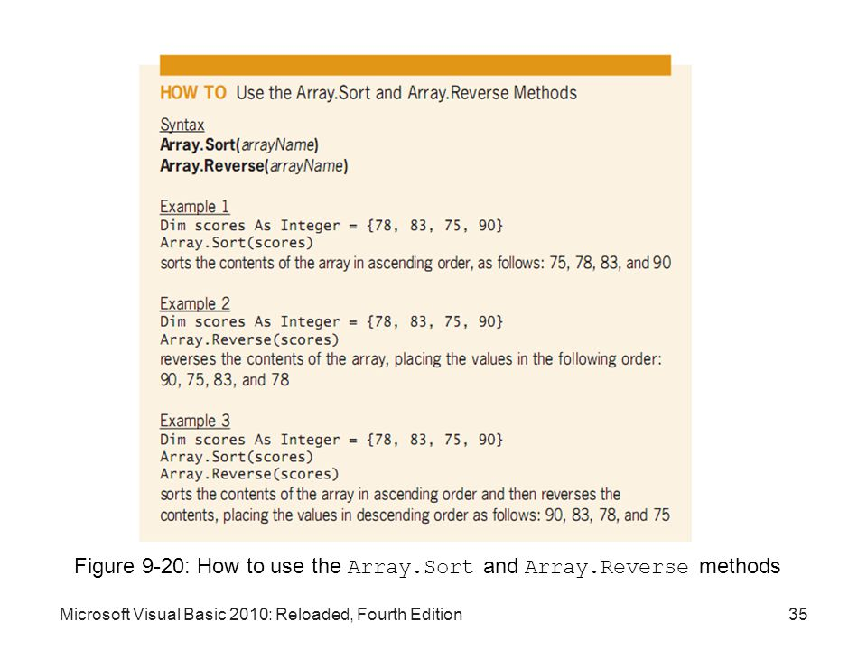 Microsoft Visual Basic 2010: Reloaded, Fourth Edition Figure 9-20: How to use the Array.Sort and Array.Reverse methods 35