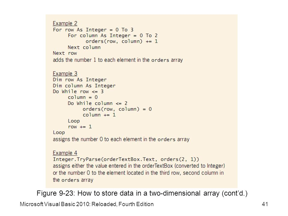 Microsoft Visual Basic 2010: Reloaded, Fourth Edition Figure 9-23: How to store data in a two-dimensional array (cont'd.) 41