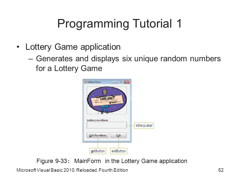 Lottery Game application –Generates and displays six unique random numbers for a Lottery Game Microsoft Visual Basic 2010: Reloaded, Fourth Edition Pr