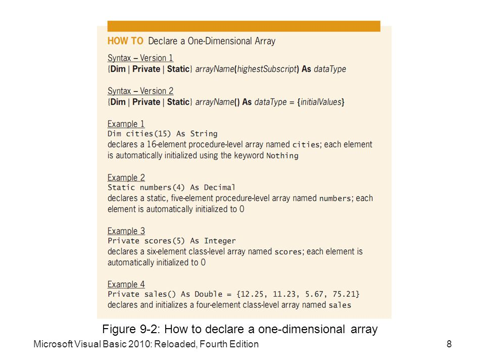 Microsoft Visual Basic 2010: Reloaded, Fourth Edition Figure 9-2: How to declare a one-dimensional array 8