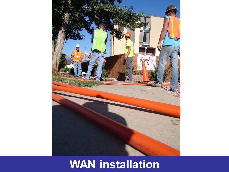 WAN installation