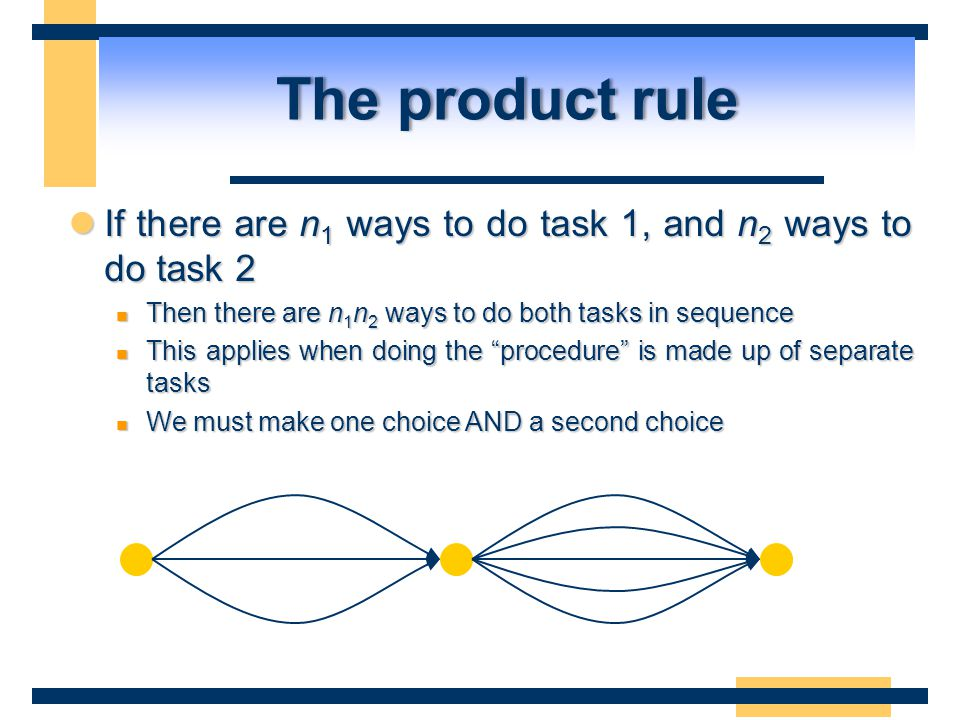 Product rule exampleProduct rule example There are 18 math majors and 325 CS majors There are 18 math majors and 325 CS majors How many ways are there to pick one math major and one CS major.